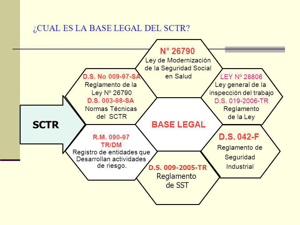 ¿CUAL ES LA BASE LEGAL DEL SCTR