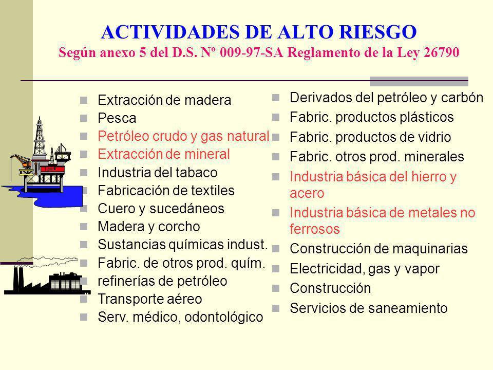 ACTIVIDADES DE ALTO RIESGO Según anexo 5 del D. S