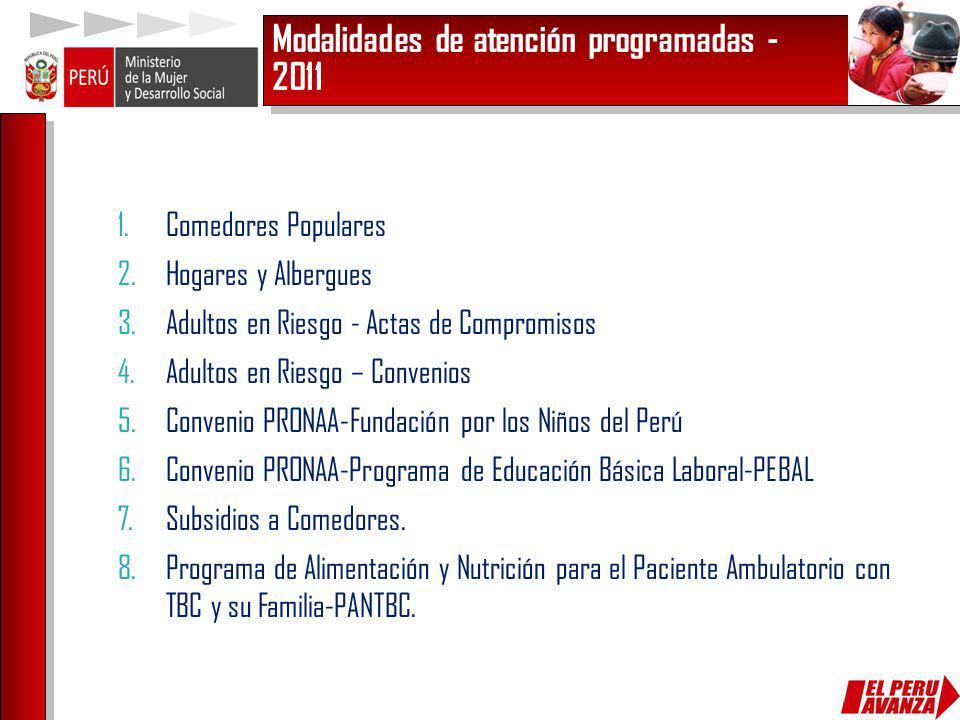 Modalidades de atención programadas -2011