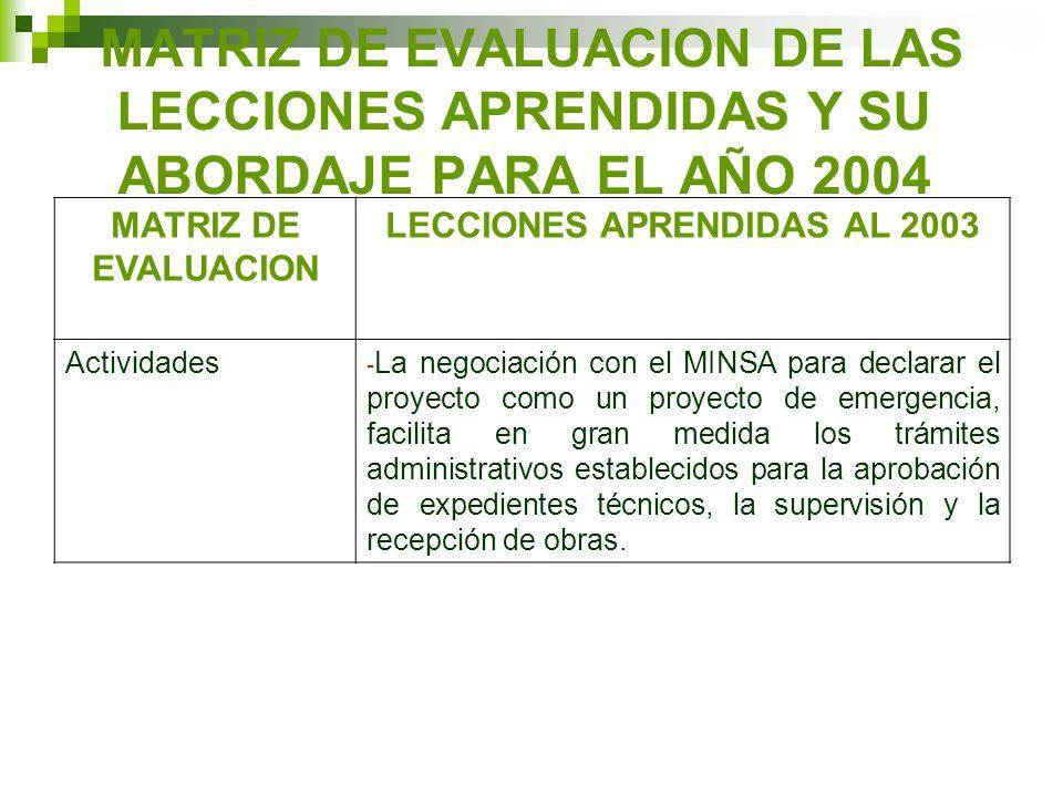LECCIONES APRENDIDAS AL 2003