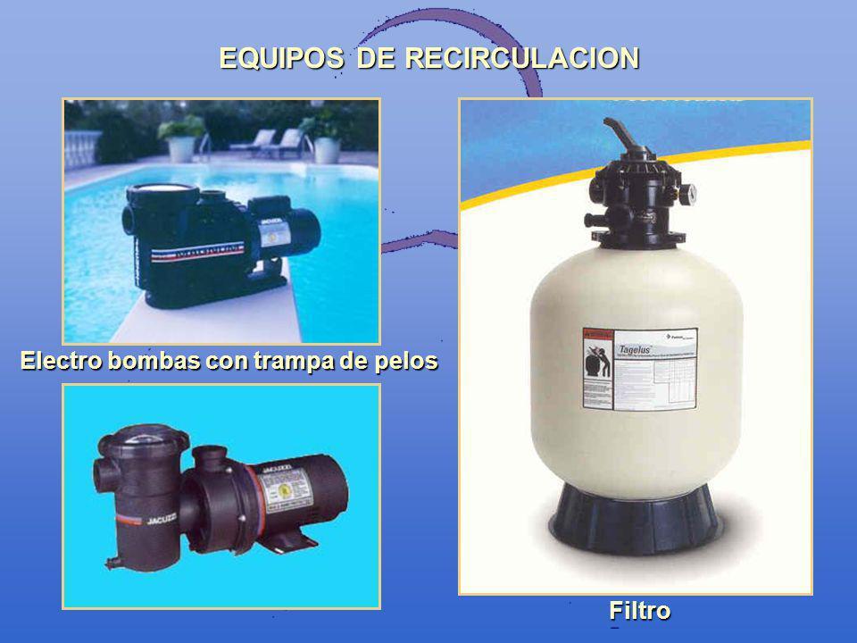 EQUIPOS DE RECIRCULACION