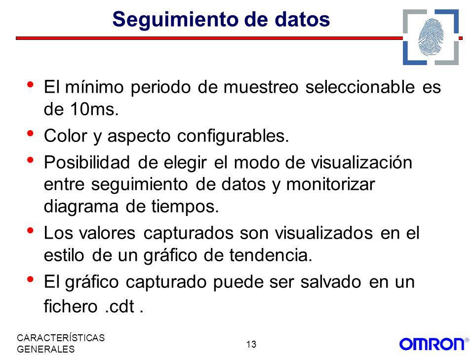 Seguimiento de datosEl mínimo periodo de muestreo seleccionable es de 10ms. Color y aspecto configurables.