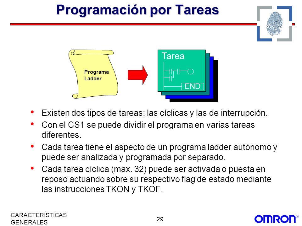 Programación por Tareas