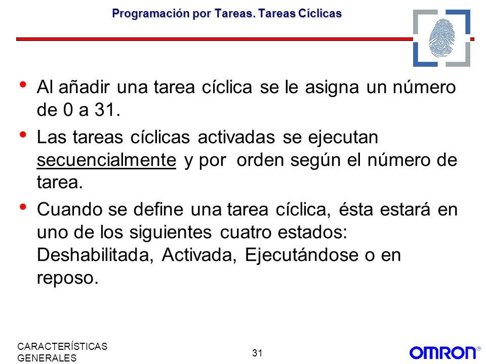 Programación por Tareas. Tareas Cíclicas