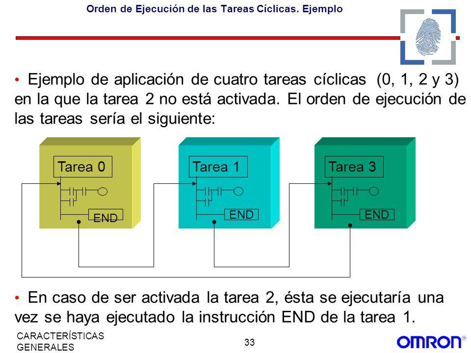 Orden de Ejecución de las Tareas Cíclicas. Ejemplo