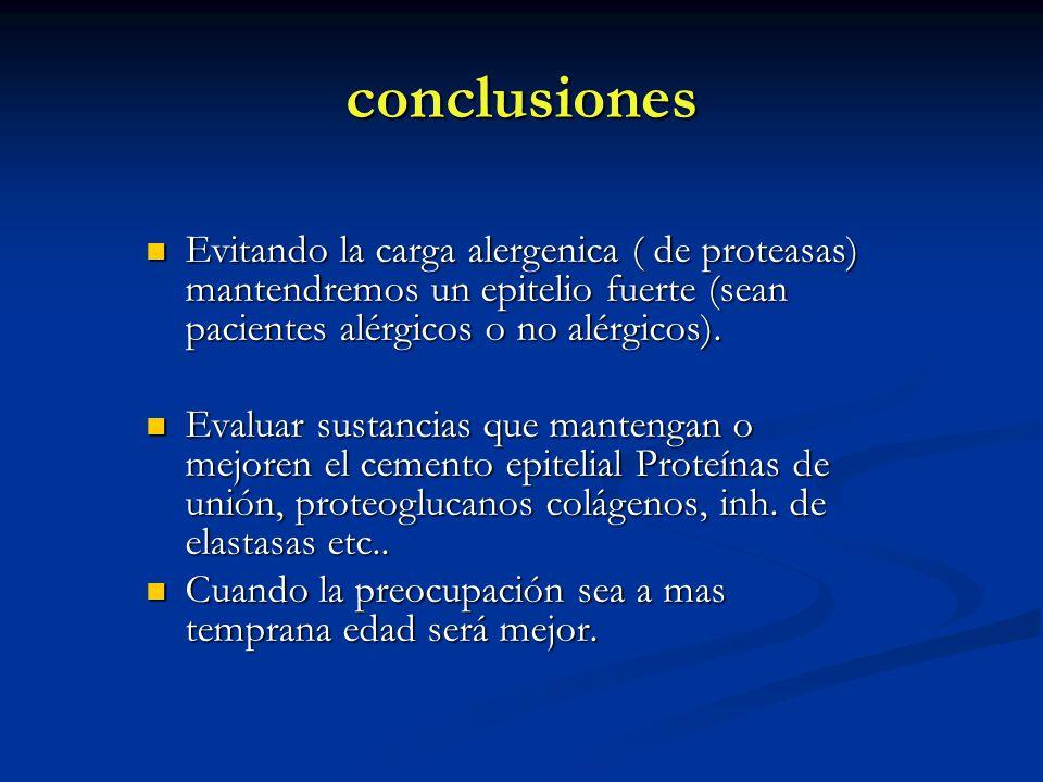 conclusiones Evitando la carga alergenica ( de proteasas) mantendremos un epitelio fuerte (sean pacientes alérgicos o no alérgicos).