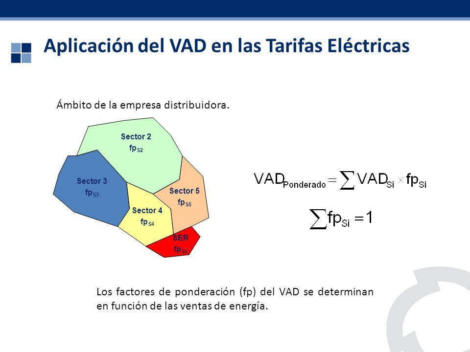 Aplicación del VAD en las Tarifas Eléctricas