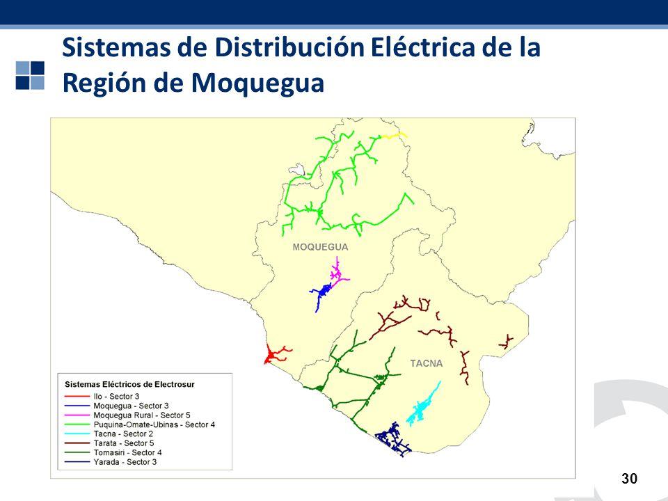 Sistemas de Distribución Eléctrica de la Región de Moquegua