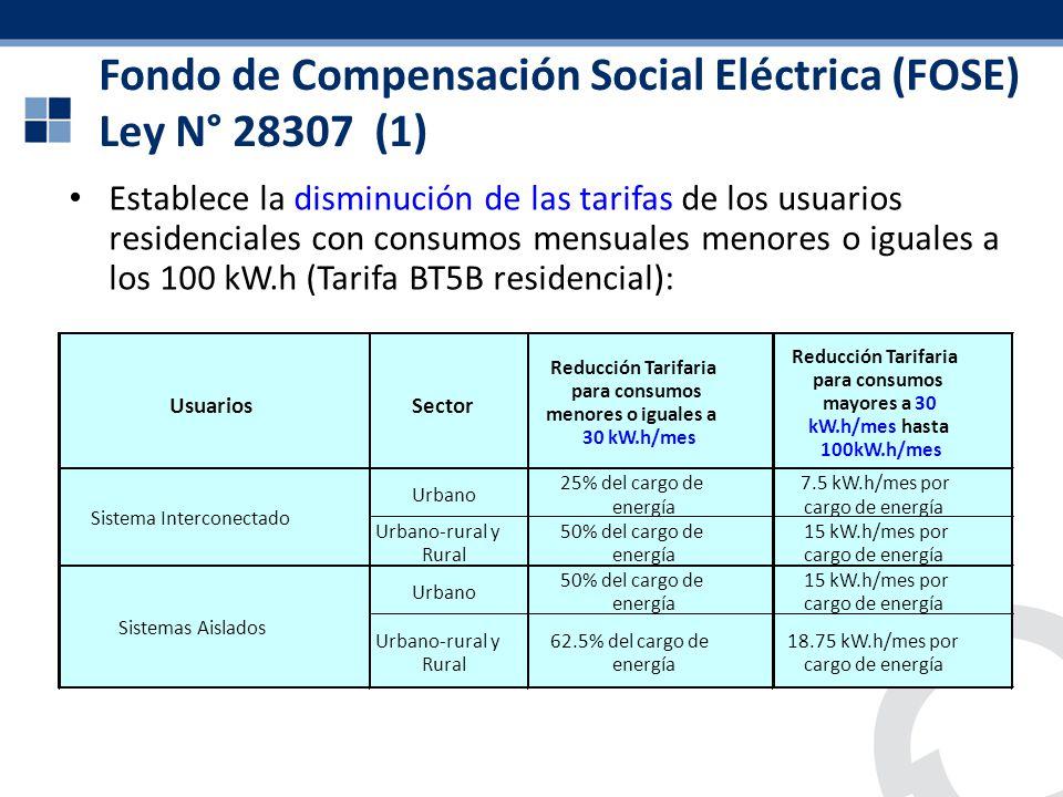 Fondo de Compensación Social Eléctrica (FOSE) Ley N° 28307 (1)