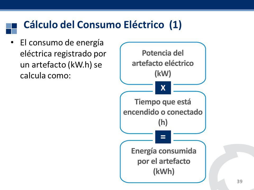Cálculo del Consumo Eléctrico (1)