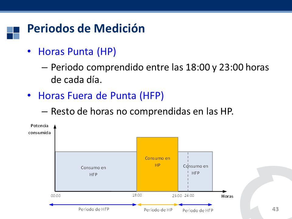 Periodos de Medición Horas Punta (HP) Horas Fuera de Punta (HFP)