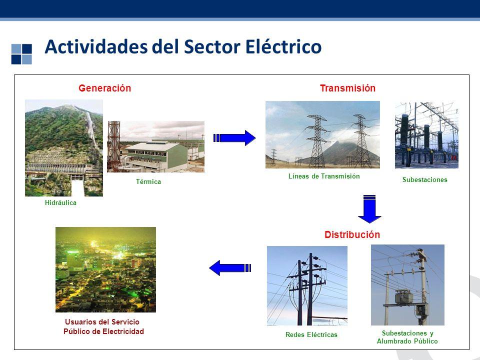 Actividades del Sector Eléctrico