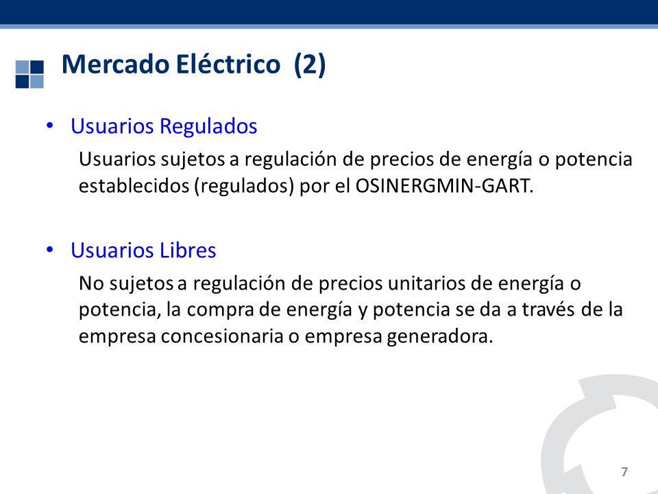 Mercado Eléctrico (2) Usuarios Regulados Usuarios Libres