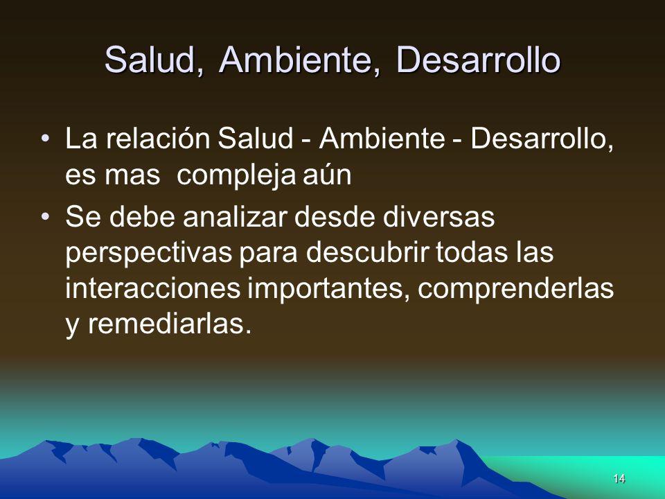 Salud, Ambiente, Desarrollo
