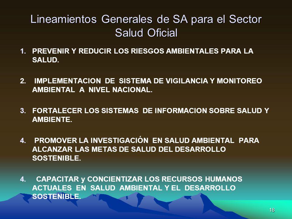 Lineamientos Generales de SA para el Sector Salud Oficial