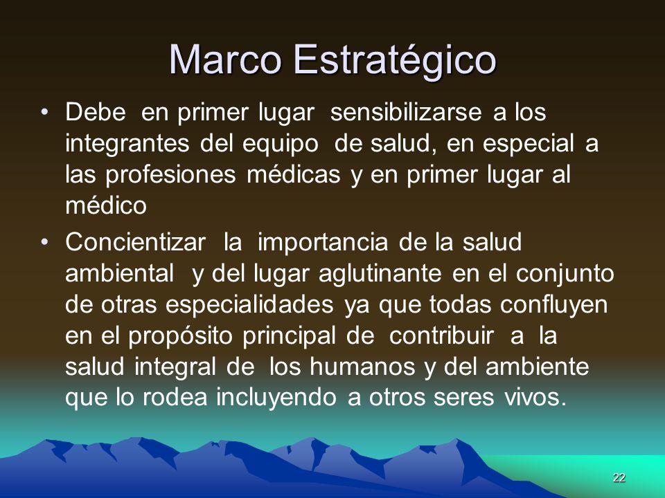 Marco Estratégico