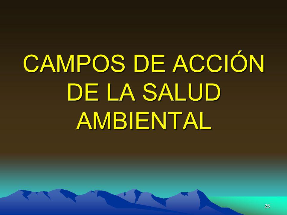 CAMPOS DE ACCIÓN DE LA SALUD AMBIENTAL
