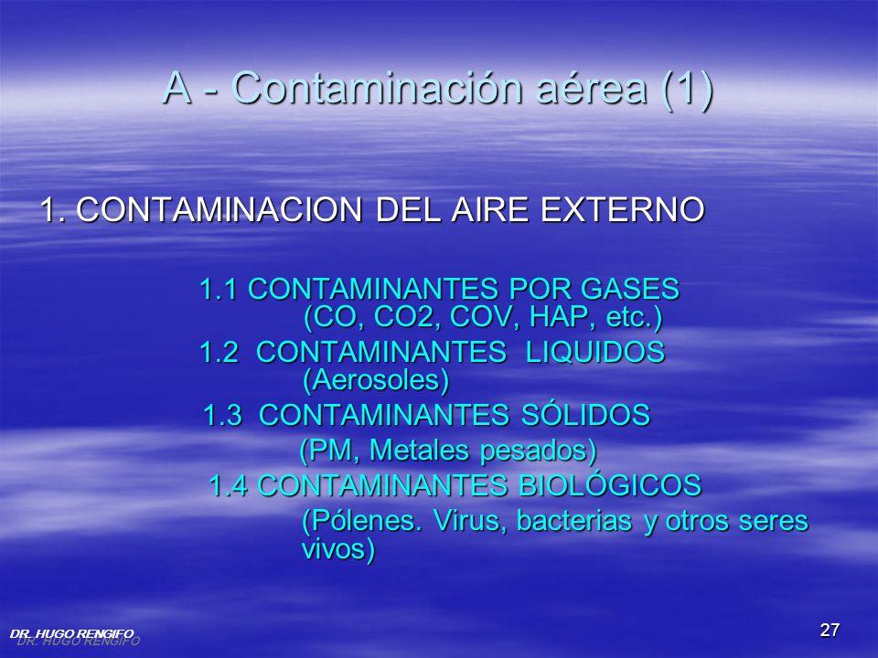 A - Contaminación aérea (1)