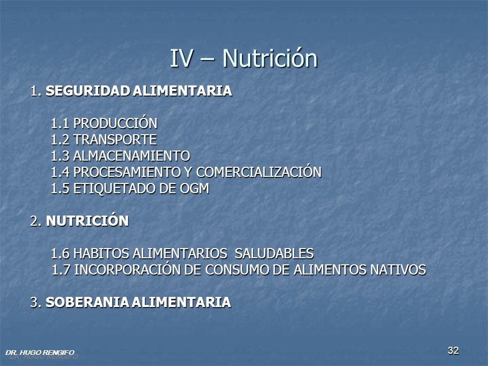 IV – Nutrición 1. SEGURIDAD ALIMENTARIA 1.1 PRODUCCIÓN 1.2 TRANSPORTE