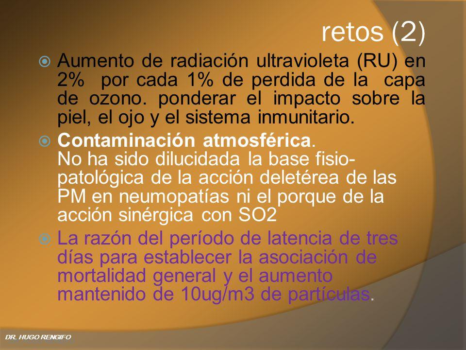 retos (2)