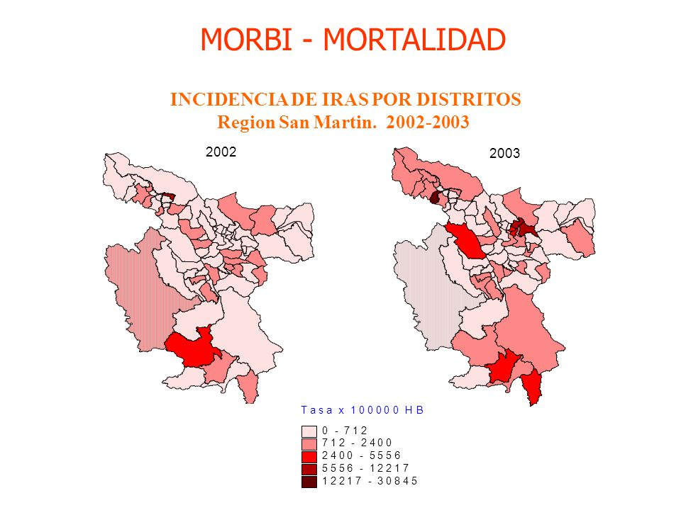 INCIDENCIA DE IRAS POR DISTRITOS Region San Martin. 2002-2003