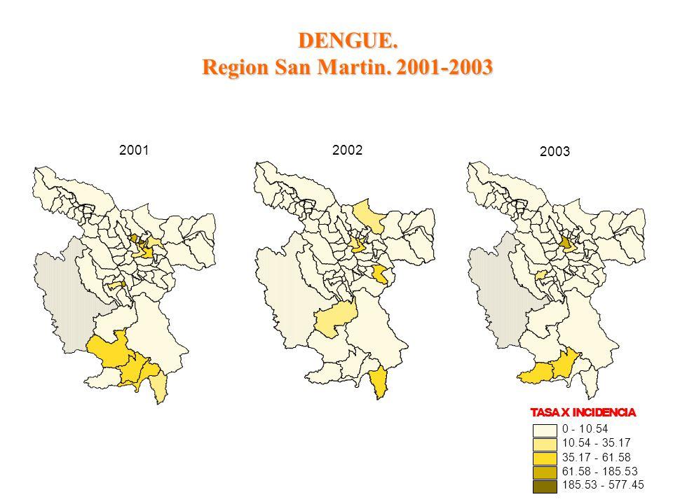 DENGUE. Region San Martin. 2001-2003