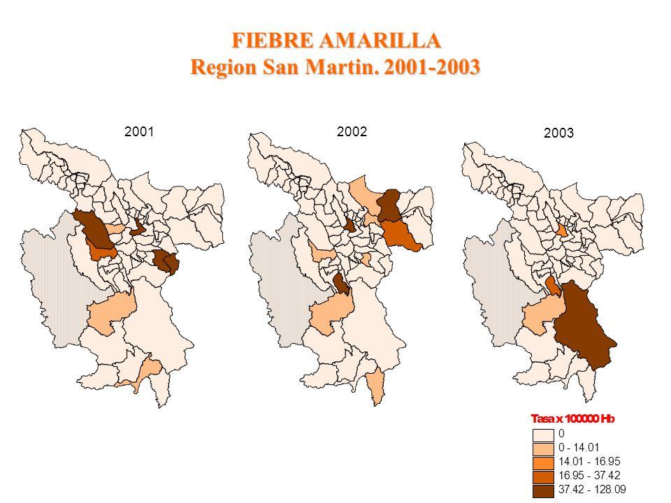 FIEBRE AMARILLA Region San Martin. 2001-2003