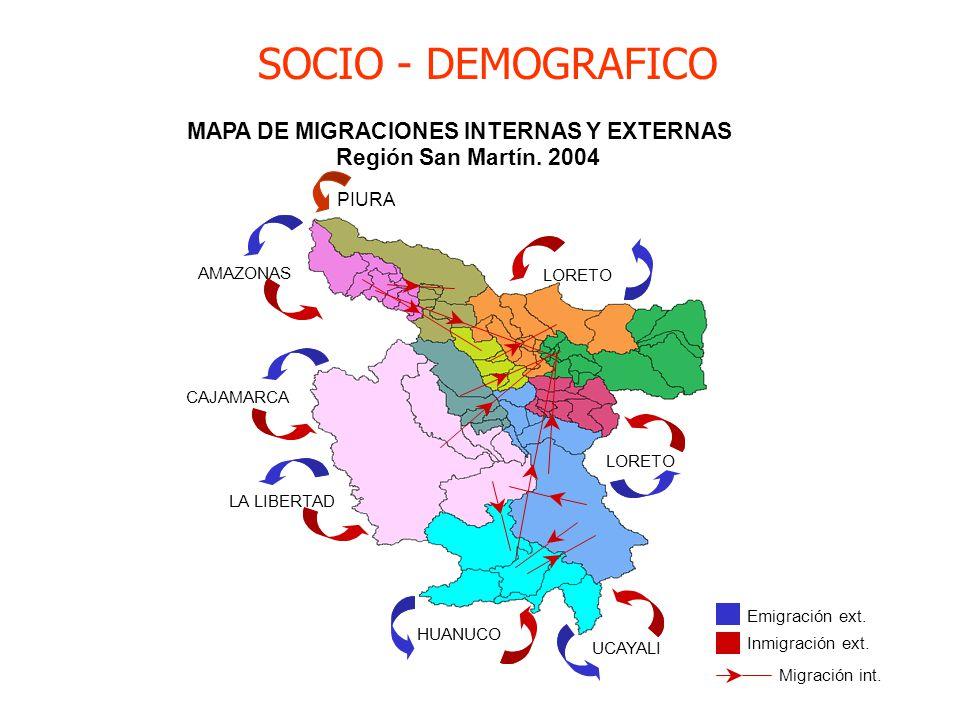 SOCIO - DEMOGRAFICO MAPA DE MIGRACIONES INTERNAS Y EXTERNAS