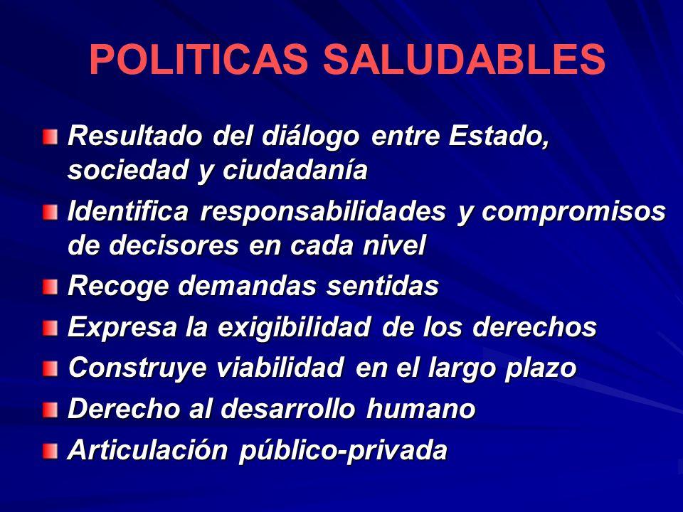 POLITICAS SALUDABLES Resultado del diálogo entre Estado, sociedad y ciudadanía.