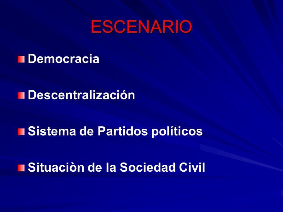 ESCENARIO Democracia Descentralización Sistema de Partidos políticos