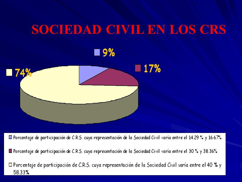 SOCIEDAD CIVIL EN LOS CRS