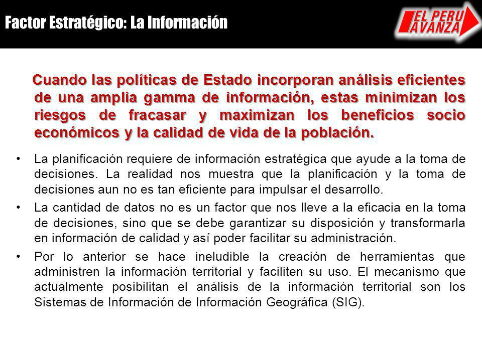 Factor Estratégico: La Información