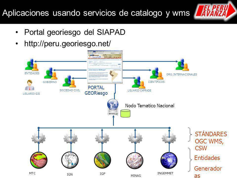 Aplicaciones usando servicios de catalogo y wms