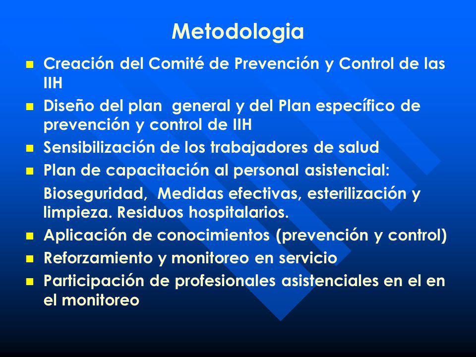 Metodologia Creación del Comité de Prevención y Control de las IIH