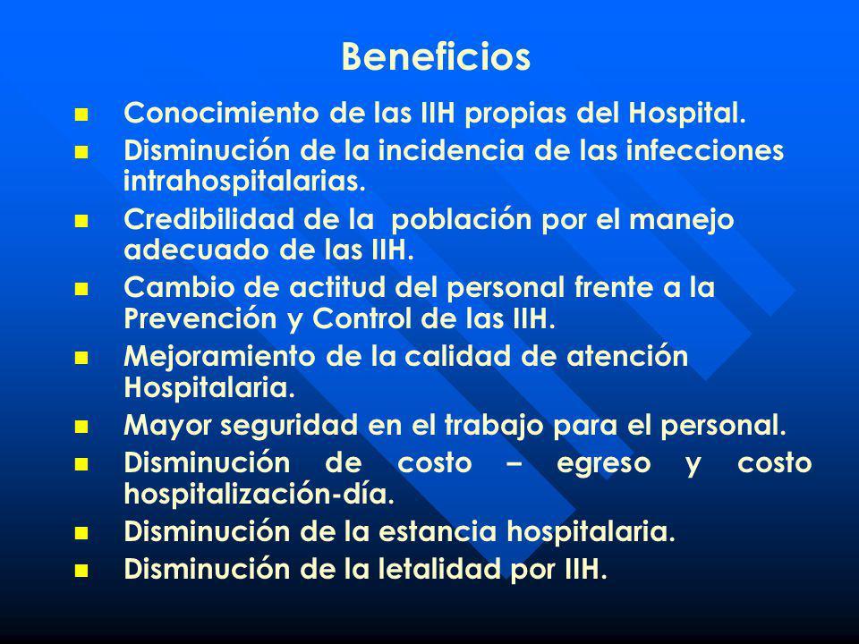 Beneficios Conocimiento de las IIH propias del Hospital.