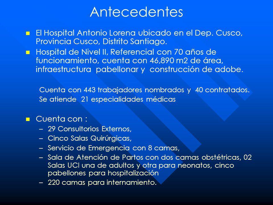 Antecedentes El Hospital Antonio Lorena ubicado en el Dep. Cusco, Provincia Cusco, Distrito Santiago.