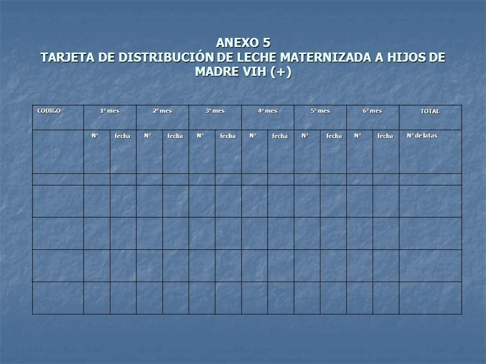 ANEXO 5 TARJETA DE DISTRIBUCIÓN DE LECHE MATERNIZADA A HIJOS DE MADRE VIH (+)
