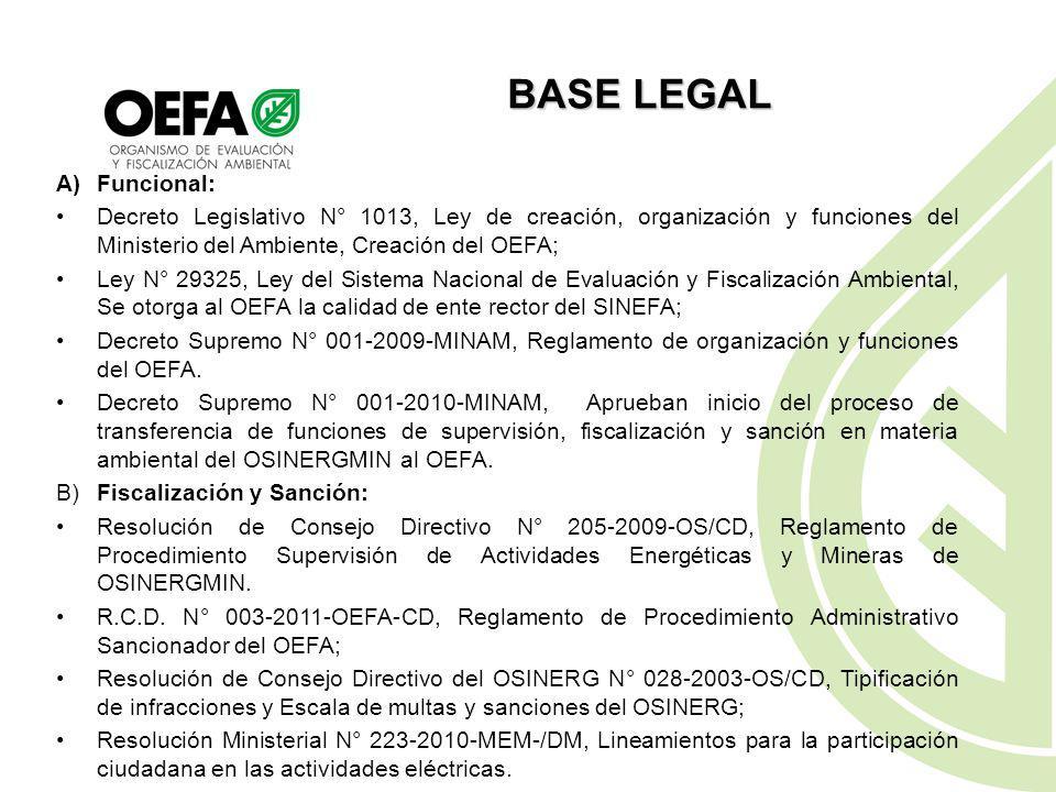BASE LEGAL Funcional: Decreto Legislativo N° 1013, Ley de creación, organización y funciones del Ministerio del Ambiente, Creación del OEFA;