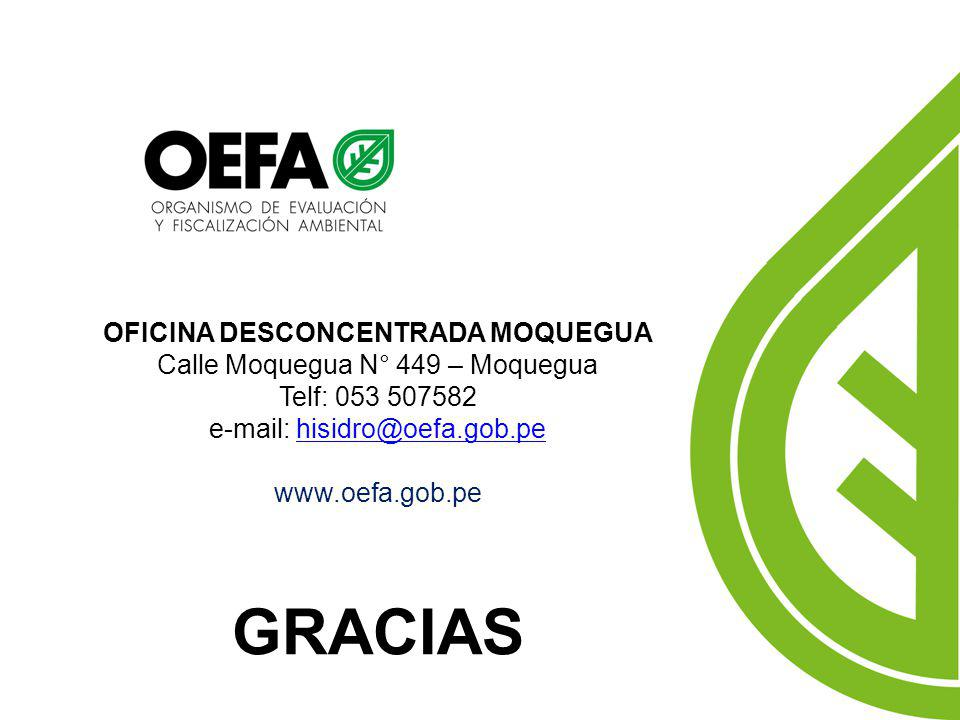 OFICINA DESCONCENTRADA MOQUEGUA