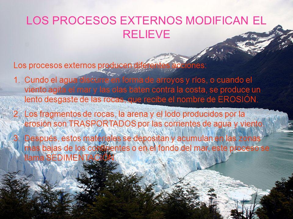 LOS PROCESOS EXTERNOS MODIFICAN EL RELIEVE