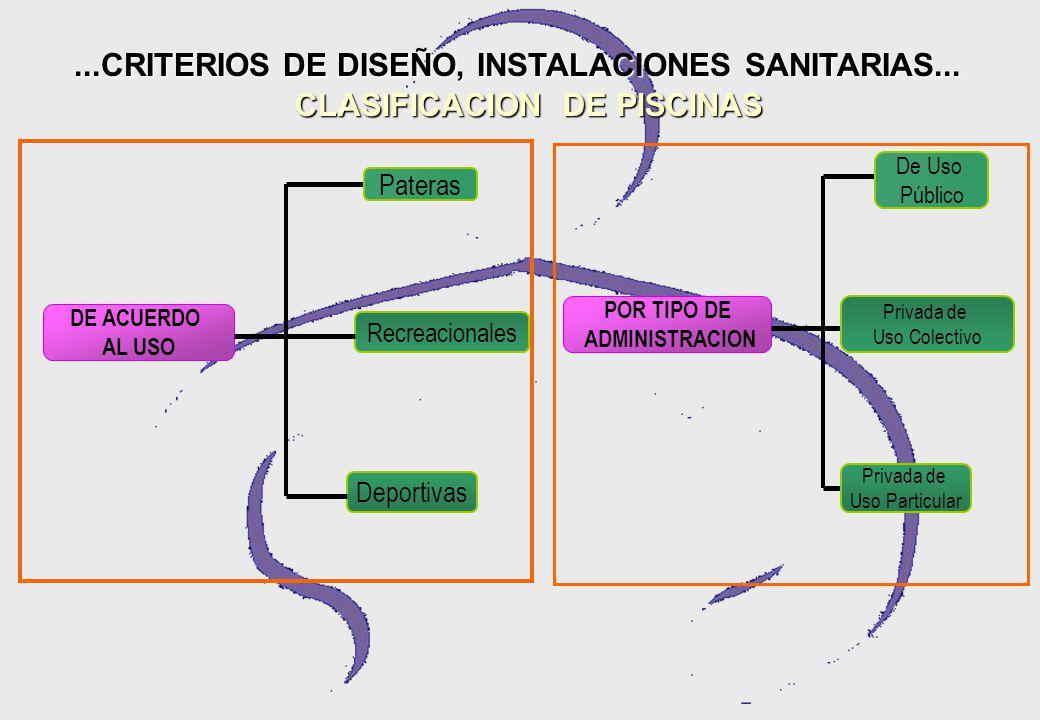 CLASIFICACION DE PISCINAS