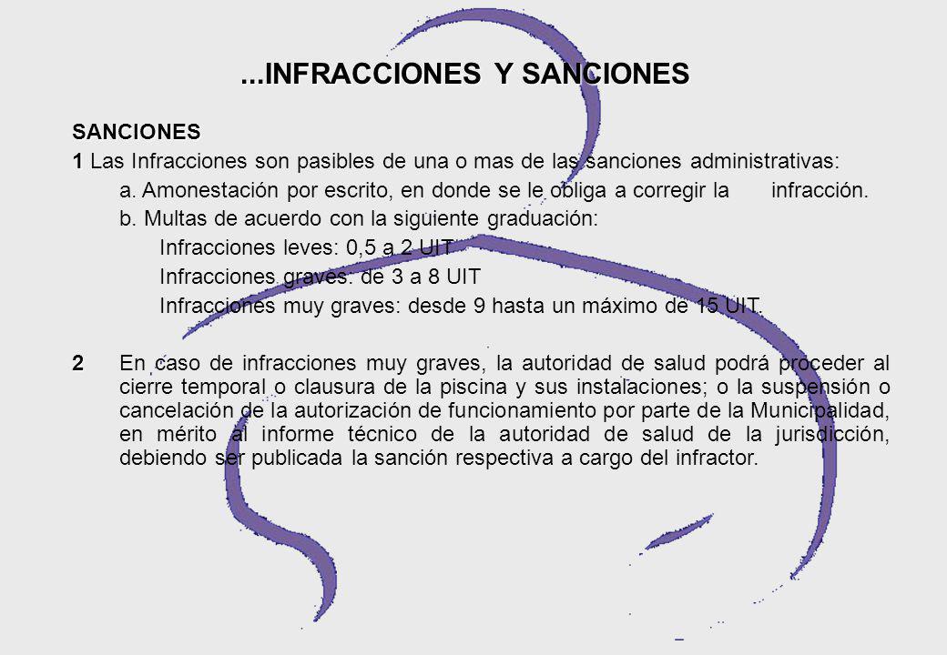 ...INFRACCIONES Y SANCIONES