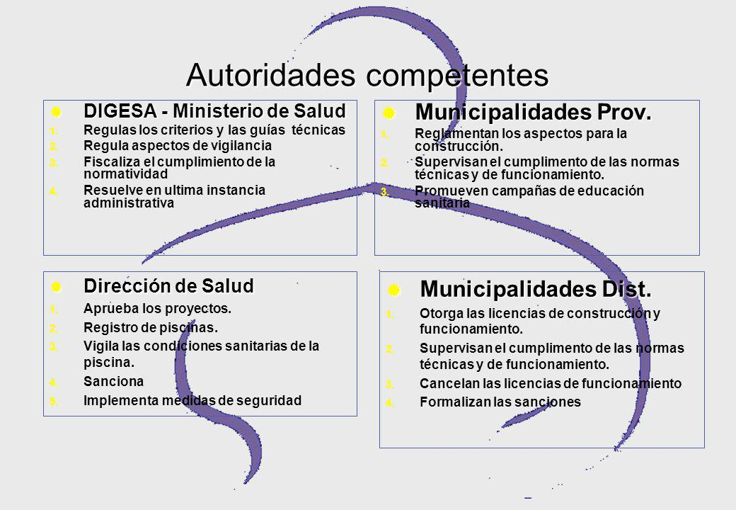 Autoridades competentes