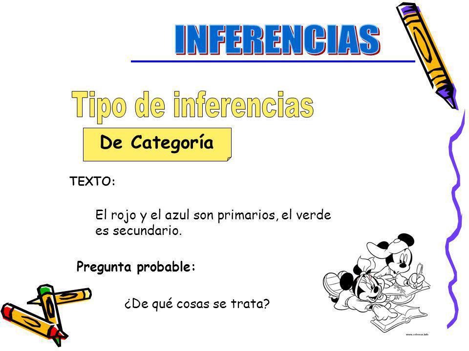INFERENCIAS Tipo de inferencias De Categoría
