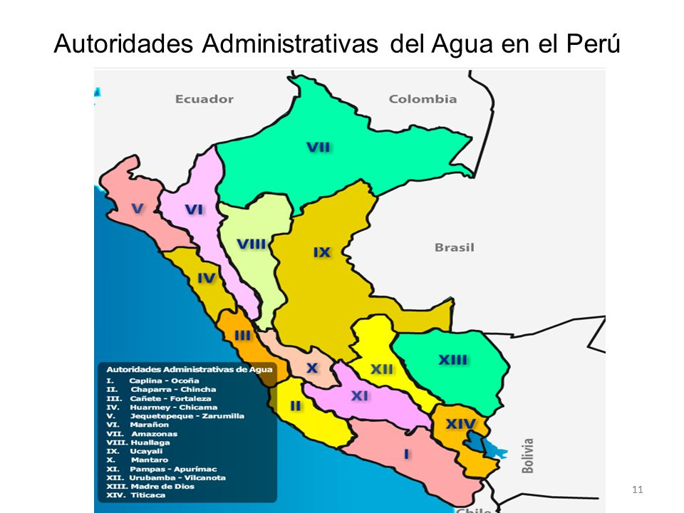 Autoridades Administrativas del Agua en el Perú