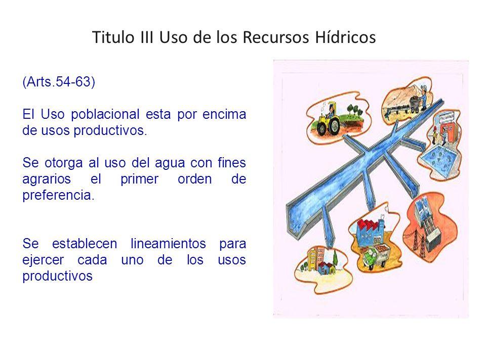 Titulo III Uso de los Recursos Hídricos