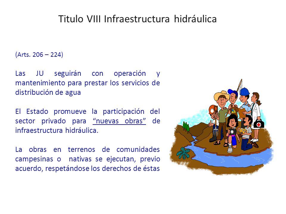 Titulo VIII Infraestructura hidráulica