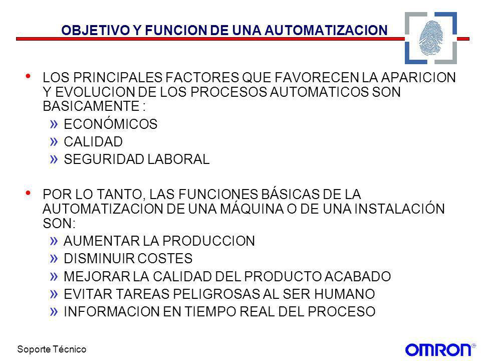 OBJETIVO Y FUNCION DE UNA AUTOMATIZACION