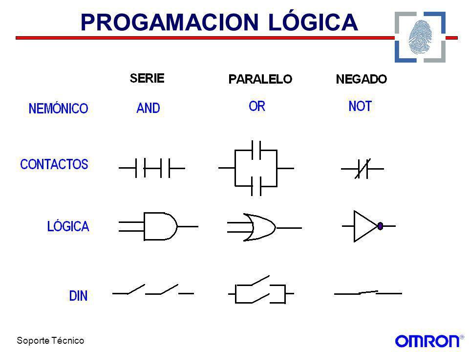 PROGAMACION LÓGICA Soporte Técnico