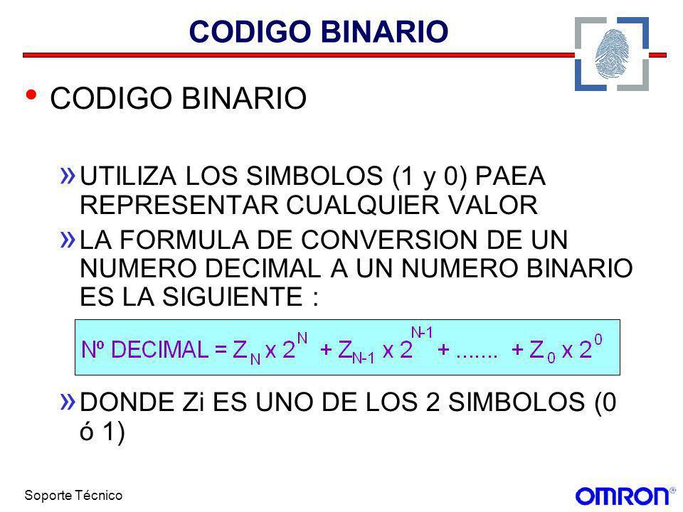 CODIGO BINARIO CODIGO BINARIO